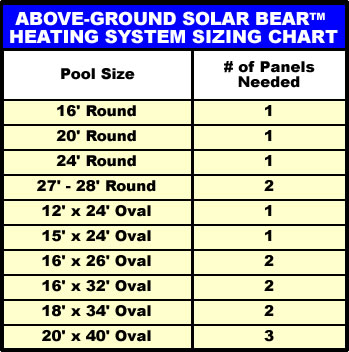 Solar Bear Deluxe Above Ground Solar Heating System Pool